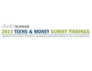 Teens and Money Survey